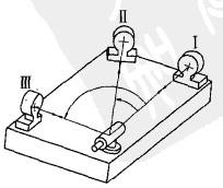 光线扫描法检测铸铁平板